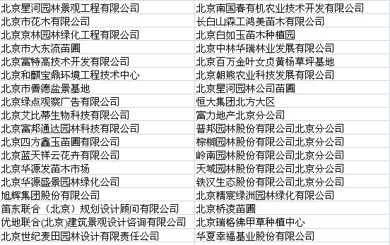 2015中国好苗商年度盛典暨中国苗木产业链商高峰论坛
